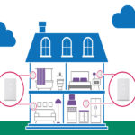 The 5 Best WiFi Thermostat for Multiple Zones